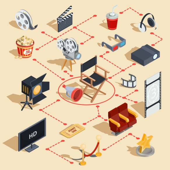 Vector set of isometric illustrations making movies and watching a movie in the cinema.
